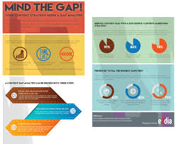 5 content gap analysis templates for pdf templates for