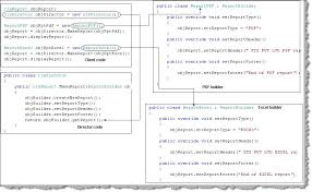 factory pattern in java with exle design pattern faq part 1 training codeproject
