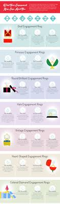 rings that say what your engagement ring says about you