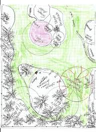 910 best permaculture images on pinterest permaculture design
