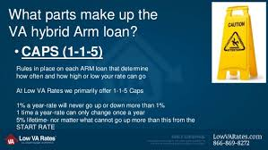 The Va Hybrid Loan And The Cmt Index