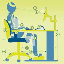bonne position au bureau la position parfaite pour un travail sur écran jobat be