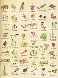 vocabulaire en cuisine le vocabulaire de la cuisine fle côt ea