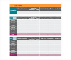 Diet Tracker Spreadsheet Food Log Template 29 Free Word Excel Pdf Documents Free