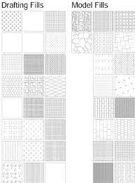 surface pattern revit download fill pattern revit download parking