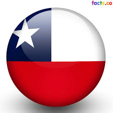 Flag Circle Chile Flag Colors Chile Flag Meaning History