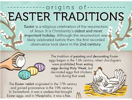 the origins of easter traditions above beyondabove beyond