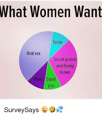 Oral Memes - what women want tacos oral sex social justice and fleeky brows sleep
