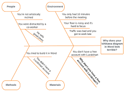 Fishbone Diagram Template Visio by How To Create A Fishbone Diagram In Word Lucidchart Blog