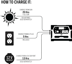 How To Charge Solar Lights - amazon com goal zero yeti 400 portable power station 400wh