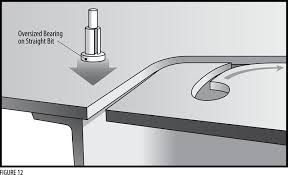 cutting countertop for sink sink install solid surface seamless undermount solidsurface com