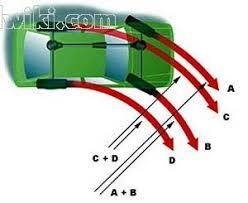 all wheel drive all wheel drive explained awd cars 4x4 vehicles 4wd trucks