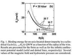 binding energy and photoionization cross section in gaas quantum