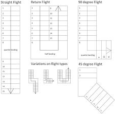 model staircase best stair plan ideas on pinterest ladder model