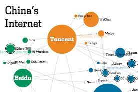 alibaba tencent baidu and tencent to dominate digital advertising market in china