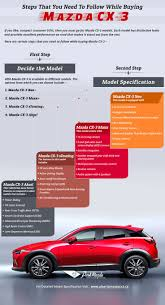 mazda site officiel best 25 mazda cx3 ideas on pinterest