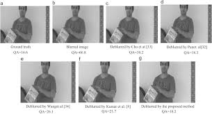 Blind Image Deconvolution A Blind Deconvolution Model For Scene Text Detection And