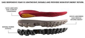 Comfort Sockliner Ease Casual Comfort Technology Cat Footwear