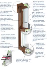 windows elegant windows doors double hung picture window slider custom configuration and architectural shapes available