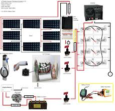 800w solar 100a ev charger 160a alternator system mostly