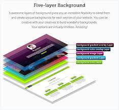 Resume Background Image Emerald Cv Ultra Customizable Wordpress Resume Theme Themes