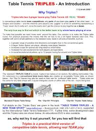 Table Tennis Doubles Rules Introduction Triples Team Table Tennis