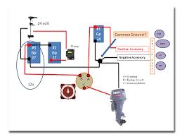 boat wiring diagrams boat wiring diagrams instruction