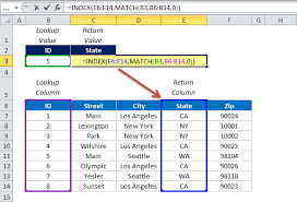 excel compare two tables find only matching data why index match is better than vlookup