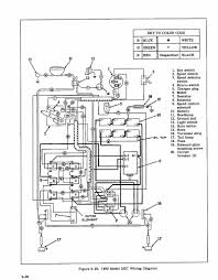1998 club car wiring diagram gas club car gas engine wiring