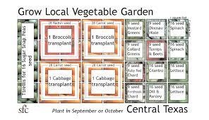 garden layout ideas an optimized vegetable garden plan layout plans designs and
