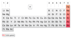 gases on the periodic table periodictable mrstaylor p6 noble gasses