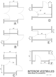 Ada Bathroom Code Requirements Vestibules Layout And Clearances Cbc And Ada Building Code