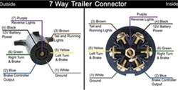 how to install a 7 way trailer connector to add a 12 volt power