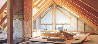 How Much Do Dormers Cost Loft Conversion Costs Which