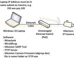 100 ethernet wiring diagram poe poe injector u0026 splitter