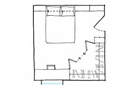 armadio angolare misure la cabina armadio 10 progetti a seconda della tua casafacile