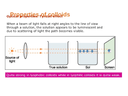 the scattering of light by colloids is called colloidal system