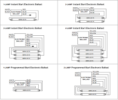 emergency ballast wiring diagram diagram wiring diagrams for diy