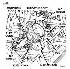 throttle position sensor jeep grand 2004 grand laredo it shuts throttle position sensor