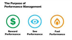 knowledge management hbr