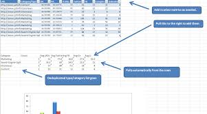 Project Tracking Spreadsheet Excel Spreadsheet Templates For Project Management Wolfskinmall