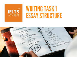 essay structure for ielts how to create a successful writing task 1 essay structure ielts