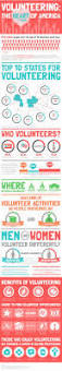 Massachusetts On The Map by 48 Best Volunteer Infographics Images On Pinterest Volunteers