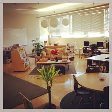 my classroom based on a reggio inspired theory i try create a