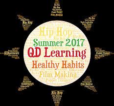 Speech Garden Summer Camp - 2017 summer camp for k 8 in anaheim qd learning