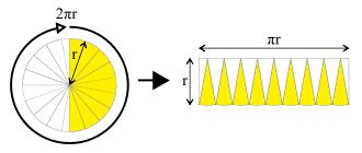 kreisberechnung fläche kreis