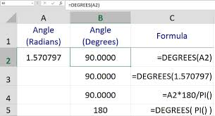 convert angles from radians to degrees in excel