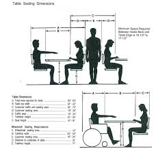 Accessible Bathroom Floor Plans by The Drawing Shows A Frontal View Of A Person Using A Wheelchair
