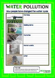 environment worksheets