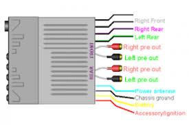 ac delco radio wiring diagram 4k wallpapers